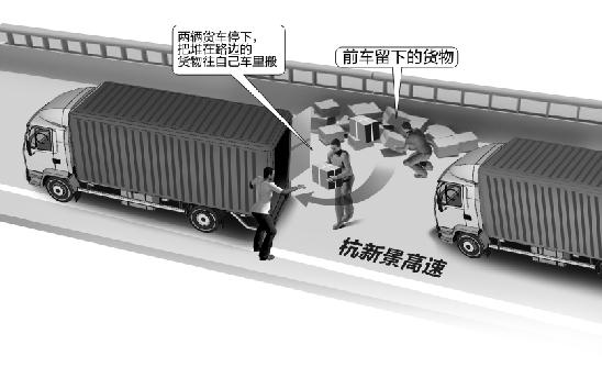 昨天(14日)杭新景高速上,出现了两个很彪悍也很悲剧的货车司机:路遇别人车子着火抢救下来的10多套电机,二话不说就想往自己车上搬。被阻止后,竟然还亮出了铁棍。 昨天上午10点半,杭新景高速往杭州方向离杭州南不到1公里处,一辆货车突然起火了。所幸两名车主及时发现,树枝和脚都用上开始救火。高速交警程晨刚好路过此地,马上停车帮忙还报了119。 起火的车上运载的是卷闸门电机,可能是天太热,包装的泡沫自燃了。眼见火越烧越旺,车主心疼得很,他把还完好的电机往硬路肩上扔。这个东西很