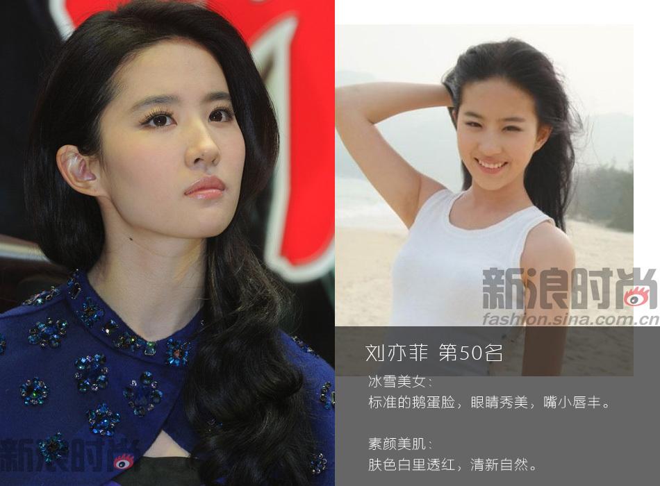 刘亦菲美貌不及韩星nana排名第50