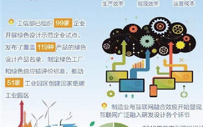 《中国制造2025》两年 创新能力与基础能力双提升