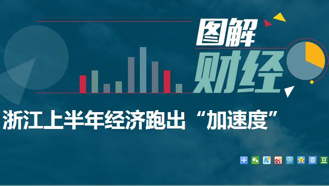 2017上半年 浙江经济跑出加速度