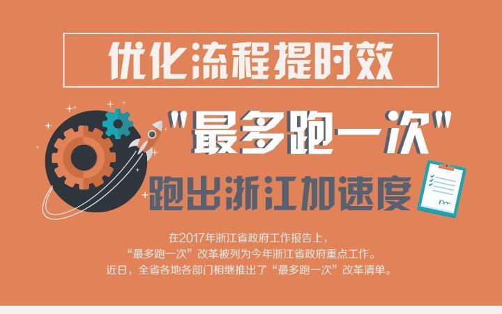 """衢州推进""""互联网+政务服务""""助力""""最多跑一次"""""""