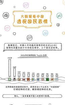 大数据看中国:透视国民表情