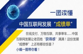 """一图读懂丨中国互联网发展""""成绩单"""""""