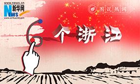 """""""六个浙江""""——带你看懂未来五年浙江""""小目标"""""""