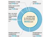 浙江再出新政 每年可为企业再减负850亿元 浙企轻装上阵活力足