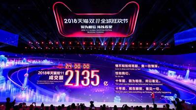 """天貓""""雙十一""""成交額超2135億元"""
