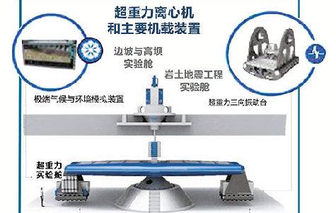 浙江首个国家重大科技基础设施进入初步设计阶段,三位院士详解国之重器
