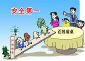 浙江食品安全形势稳中趋好