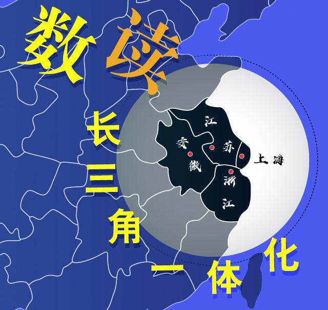 """""""九九难忘""""——数读长三角一体化"""