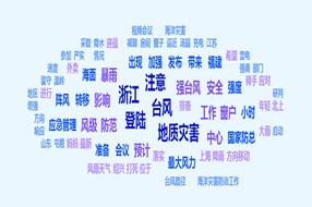 """""""利奇馬""""臺風來了、杭州人才政策加碼丨浙江網友最關注"""