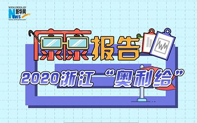 """""""康康""""报告系列之2020浙江""""奥利给"""""""