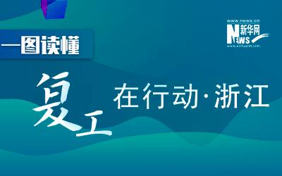 """復工在行動·浙江丨""""快""""""""穩""""""""新"""""""