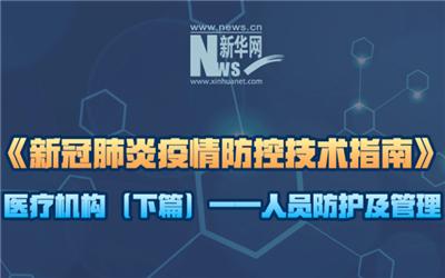 《新冠肺炎疫情防控技术指南》医疗机构(下篇)——人员防护及管理