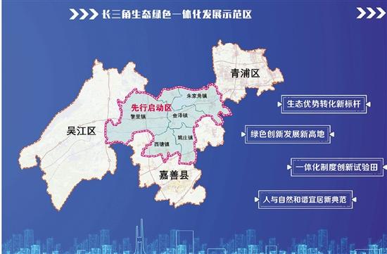 """長三角生態綠色一體化發展示范區內——三個交界村的""""交響曲"""""""